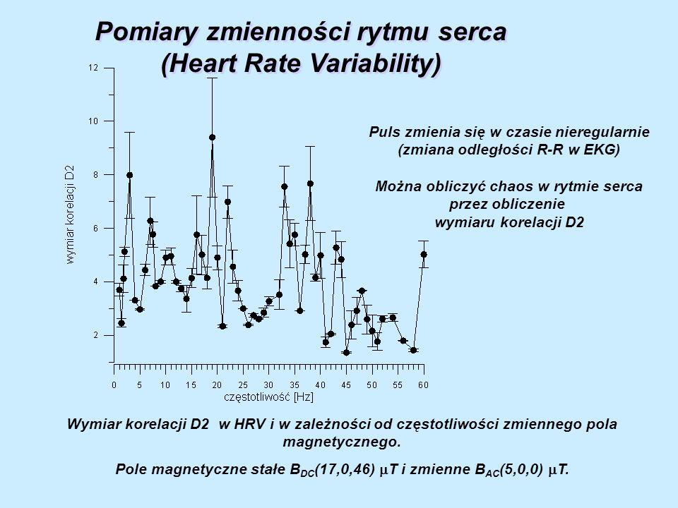 1.Rezonans cyklotronowy w oddziaływaniu z polem magnetycznym Naturalne zmiana pulsu w czasie