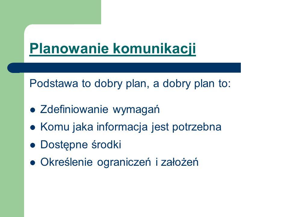 Planowanie komunikacji Podstawa to dobry plan, a dobry plan to: Zdefiniowanie wymagań Komu jaka informacja jest potrzebna Dostępne środki Określenie o