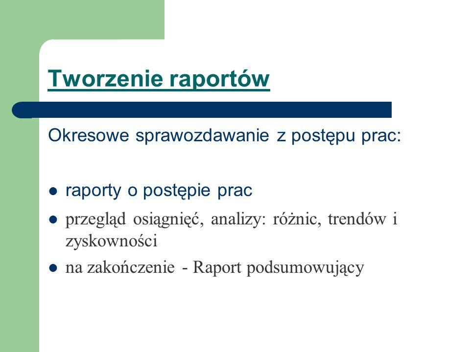 Tworzenie raportów Okresowe sprawozdawanie z postępu prac: raporty o postępie prac przegląd osiągnięć, analizy: różnic, trendów i zyskowności na zakoń