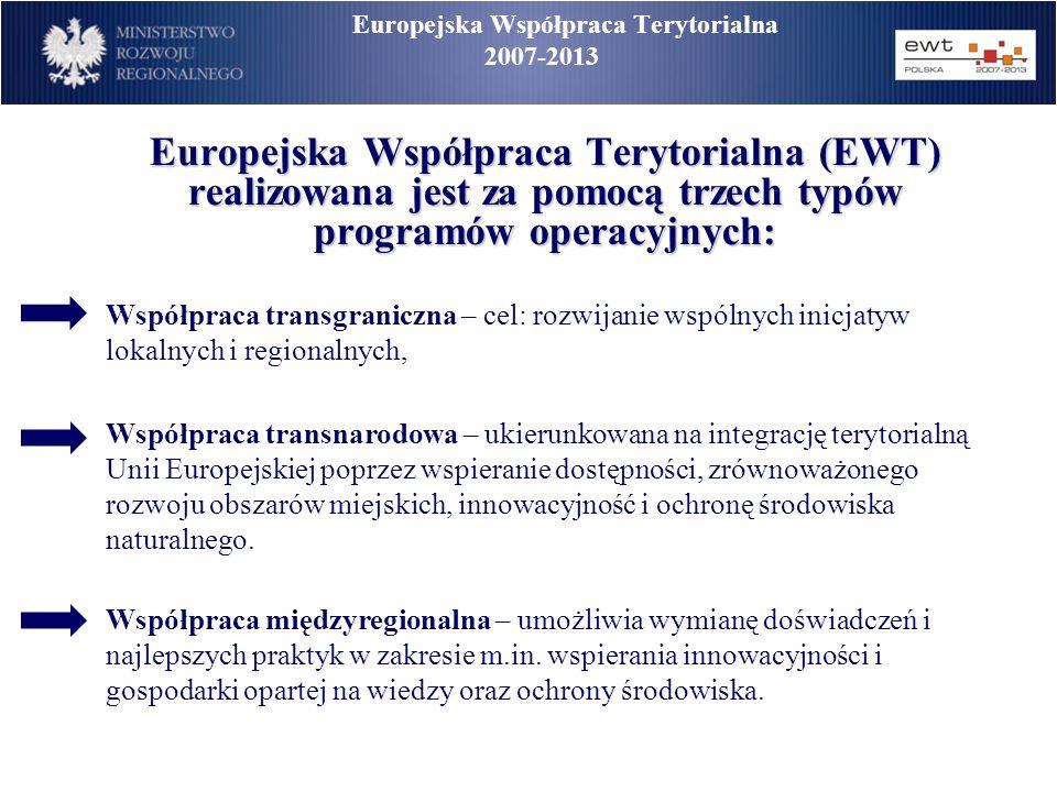 Europejska Współpraca Terytorialna (EWT) realizowana jest za pomocą trzech typów programów operacyjnych: Współpraca transgraniczna – cel: rozwijanie w