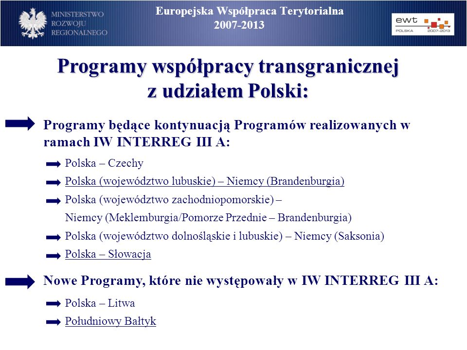 Programy współpracy transnarodowej z udziałem Polski: Program Region Morza Bałtyckiego Program dla Europy Środkowej Programy są kontynuacją Programów realizowanych w ramach IW INTERREG III B Program współpracy międzyregionalnej: INTERREG IV C Program jest kontynuacją IW INTERREG III C Europejska Współpraca Terytorialna 2007-2013
