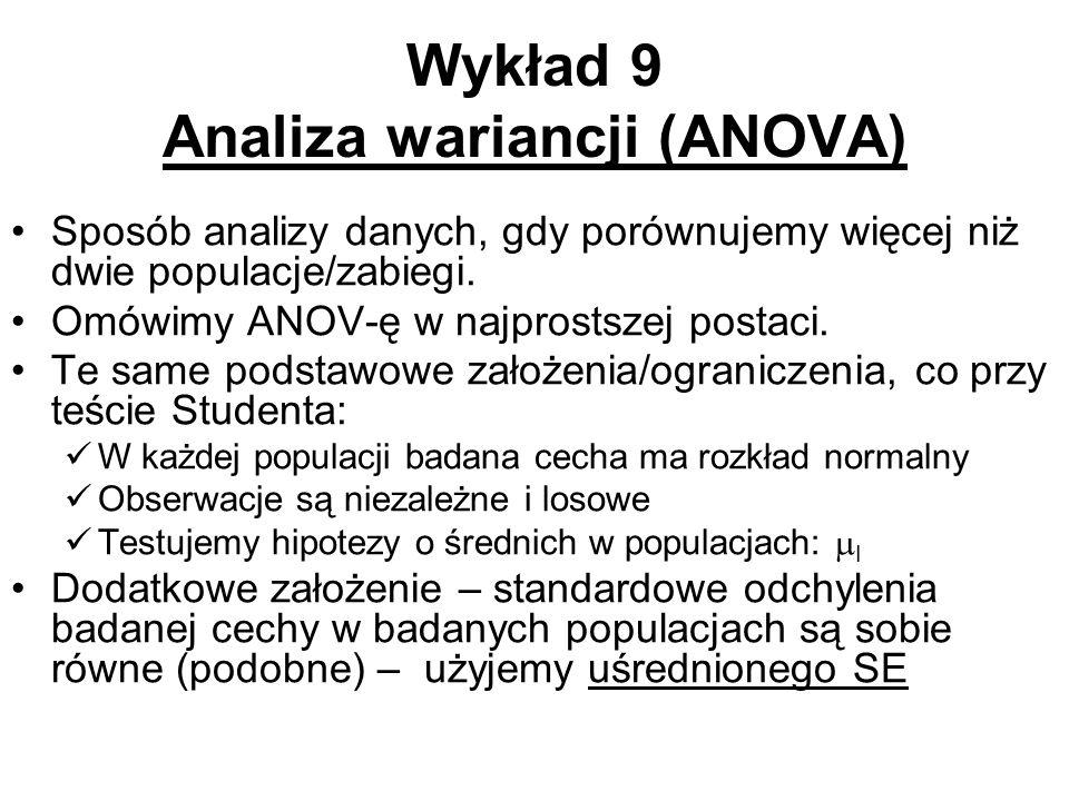 Wykład 9 Analiza wariancji (ANOVA) Sposób analizy danych, gdy porównujemy więcej niż dwie populacje/zabiegi. Omówimy ANOV-ę w najprostszej postaci. Te