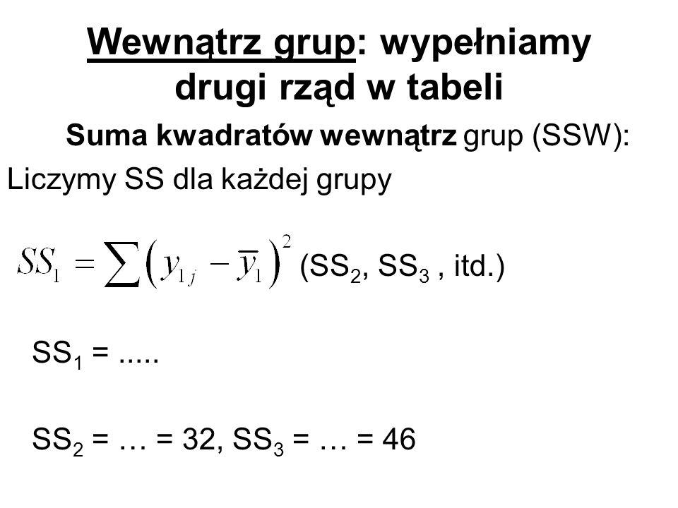 Wewnątrz grup: wypełniamy drugi rząd w tabeli Suma kwadratów wewnątrz grup (SSW): Liczymy SS dla każdej grupy (SS 2, SS 3, itd.) SS 1 =..... SS 2 = …