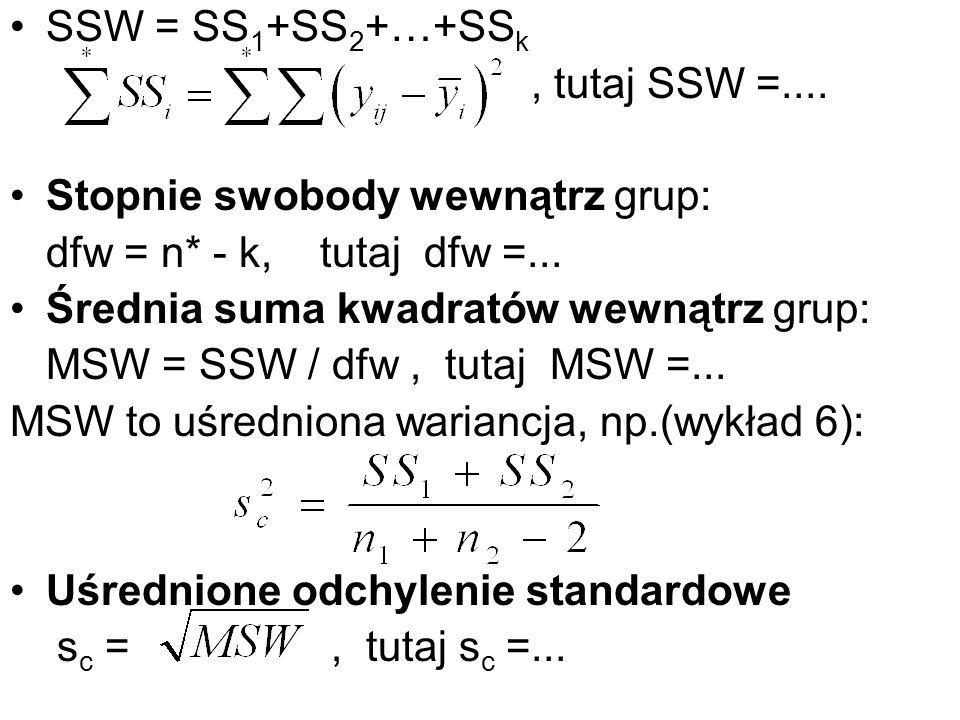 SSW = SS 1 +SS 2 +…+SS k, tutaj SSW =.... Stopnie swobody wewnątrz grup: dfw = n* - k, tutaj dfw =... Średnia suma kwadratów wewnątrz grup: MSW = SSW