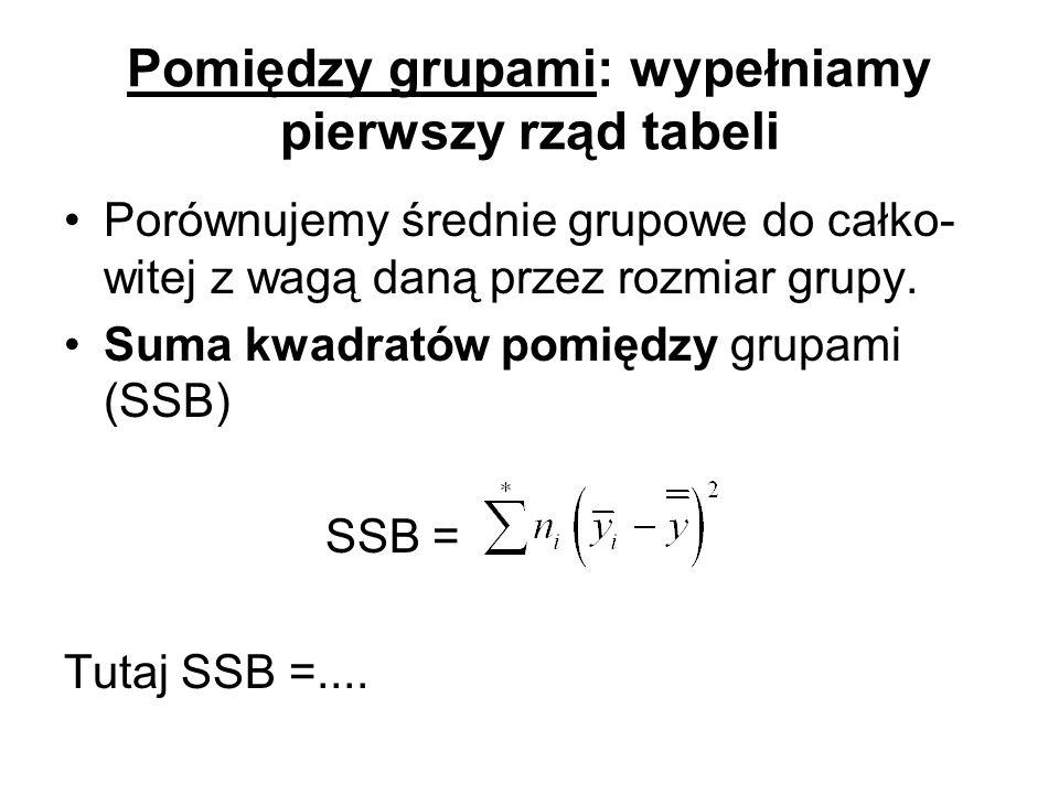 Pomiędzy grupami: wypełniamy pierwszy rząd tabeli Porównujemy średnie grupowe do całko- witej z wagą daną przez rozmiar grupy. Suma kwadratów pomiędzy