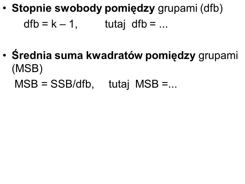 Stopnie swobody pomiędzy grupami (dfb) dfb = k – 1, tutaj dfb =... Średnia suma kwadratów pomiędzy grupami (MSB) MSB = SSB/dfb, tutaj MSB =...