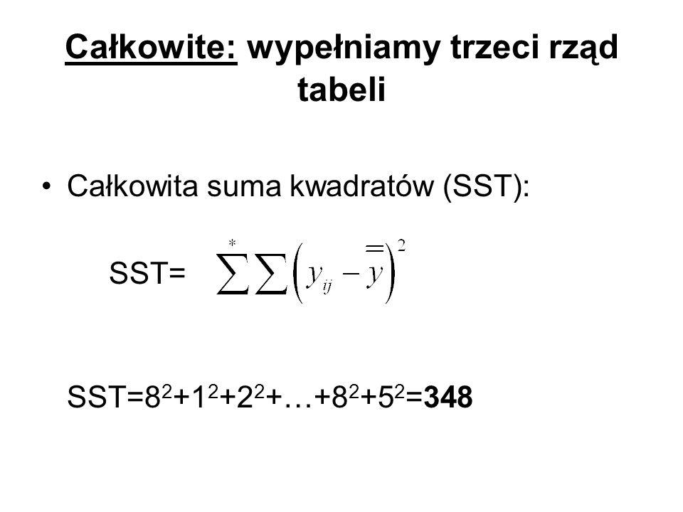Całkowite: wypełniamy trzeci rząd tabeli Całkowita suma kwadratów (SST): SST= SST=8 2 +1 2 +2 2 +…+8 2 +5 2 =348