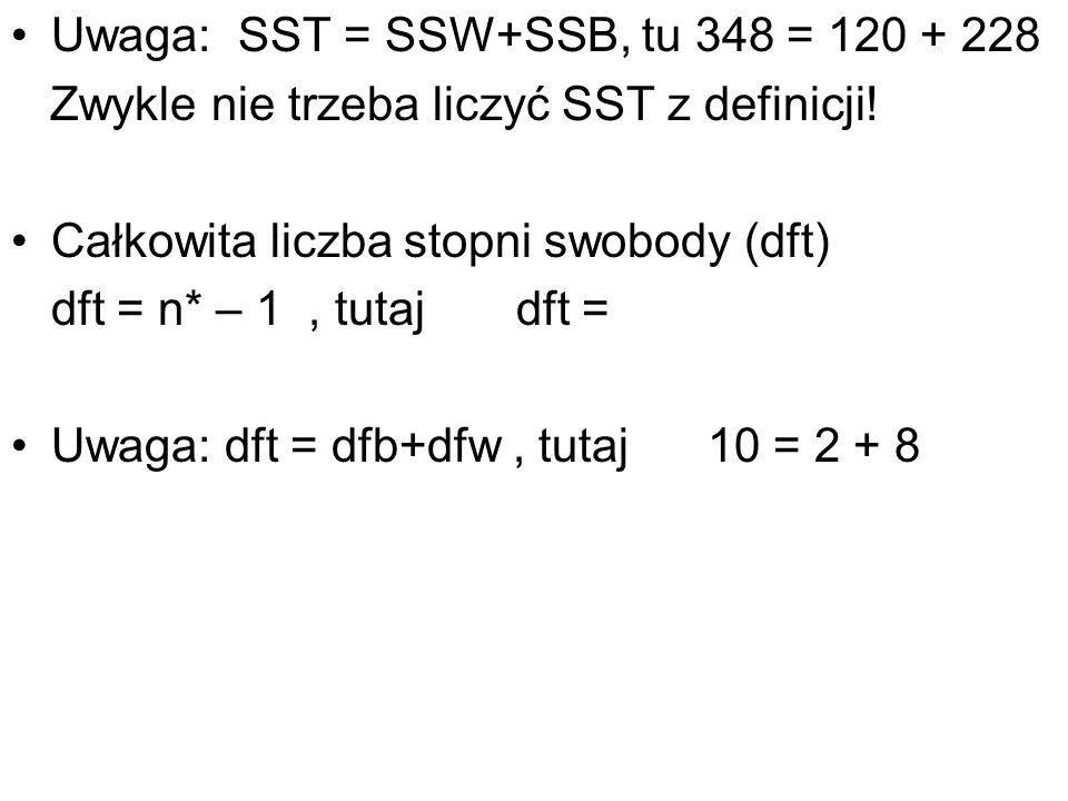 Uwaga: SST = SSW+SSB, tu 348 = 120 + 228 Zwykle nie trzeba liczyć SST z definicji! Całkowita liczba stopni swobody (dft) dft = n* – 1, tutaj dft = Uwa