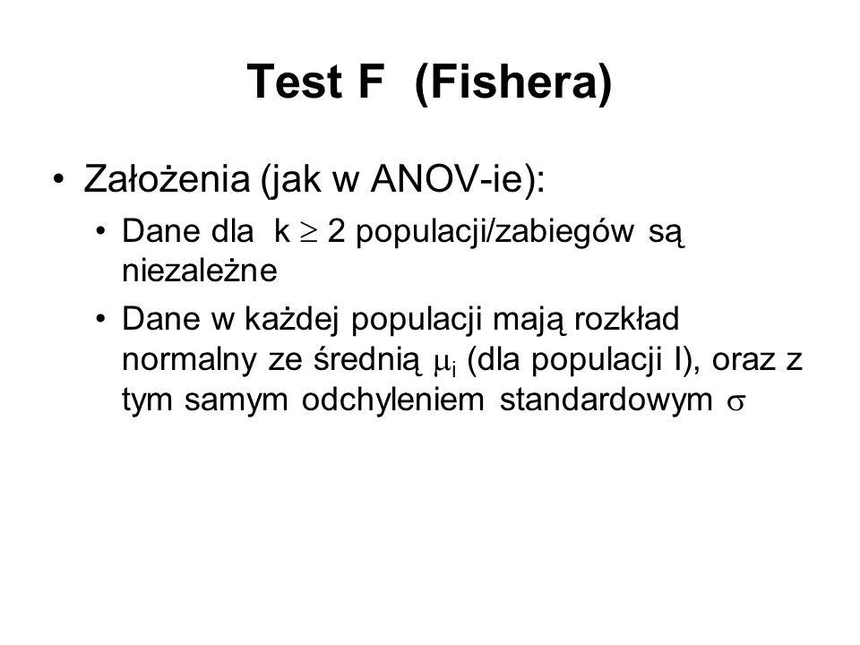Test F (Fishera) Założenia (jak w ANOV-ie): Dane dla k 2 populacji/zabiegów są niezależne Dane w każdej populacji mają rozkład normalny ze średnią i (
