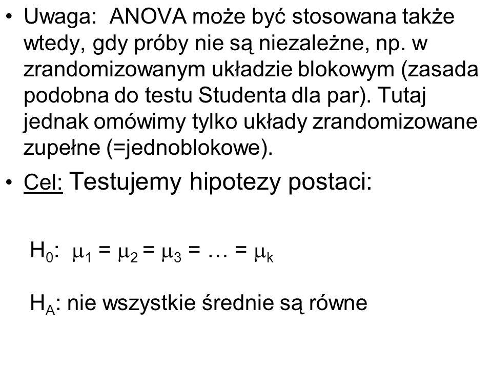 Uwaga: ANOVA może być stosowana także wtedy, gdy próby nie są niezależne, np. w zrandomizowanym układzie blokowym (zasada podobna do testu Studenta dl