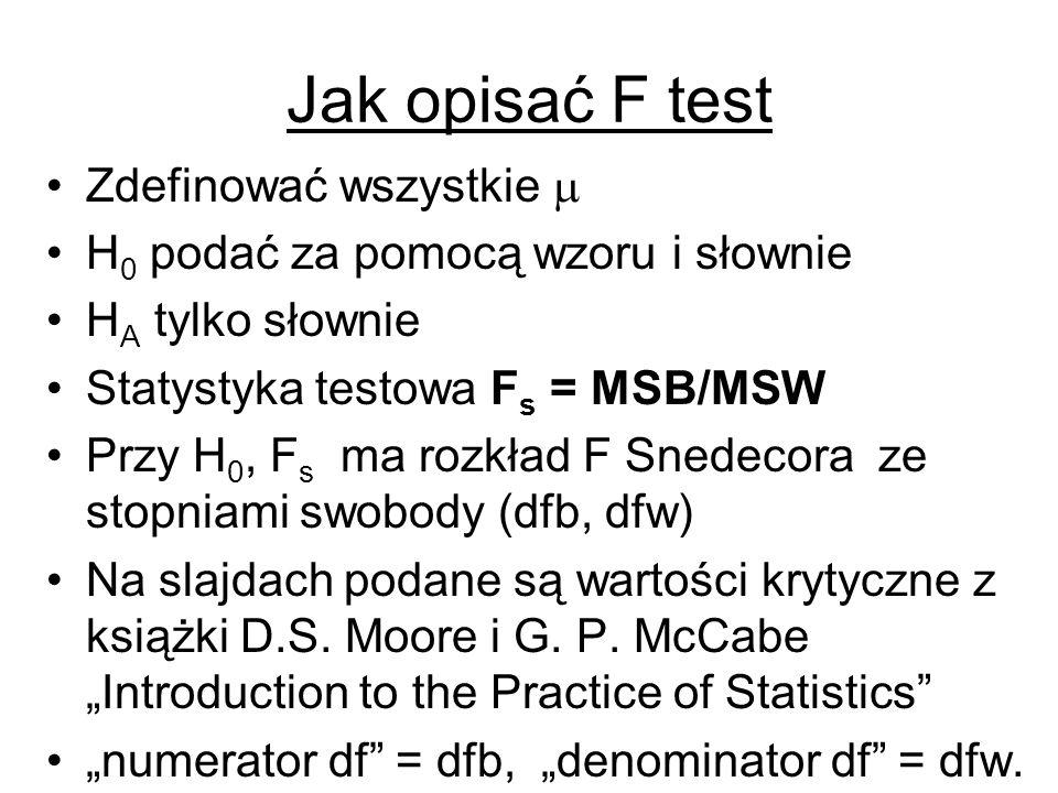 Jak opisać F test Zdefinować wszystkie H 0 podać za pomocą wzoru i słownie H A tylko słownie Statystyka testowa F s = MSB/MSW Przy H 0, F s ma rozkład