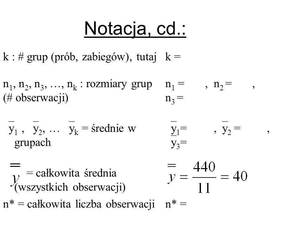 Notacja, cd.: k : # grup (prób, zabiegów), tutajk = n 1, n 2, n 3, …, n k : rozmiary grup (# obserwacji) n 1 =, n 2 =, n 3 = y 1, y 2, … y k = średnie