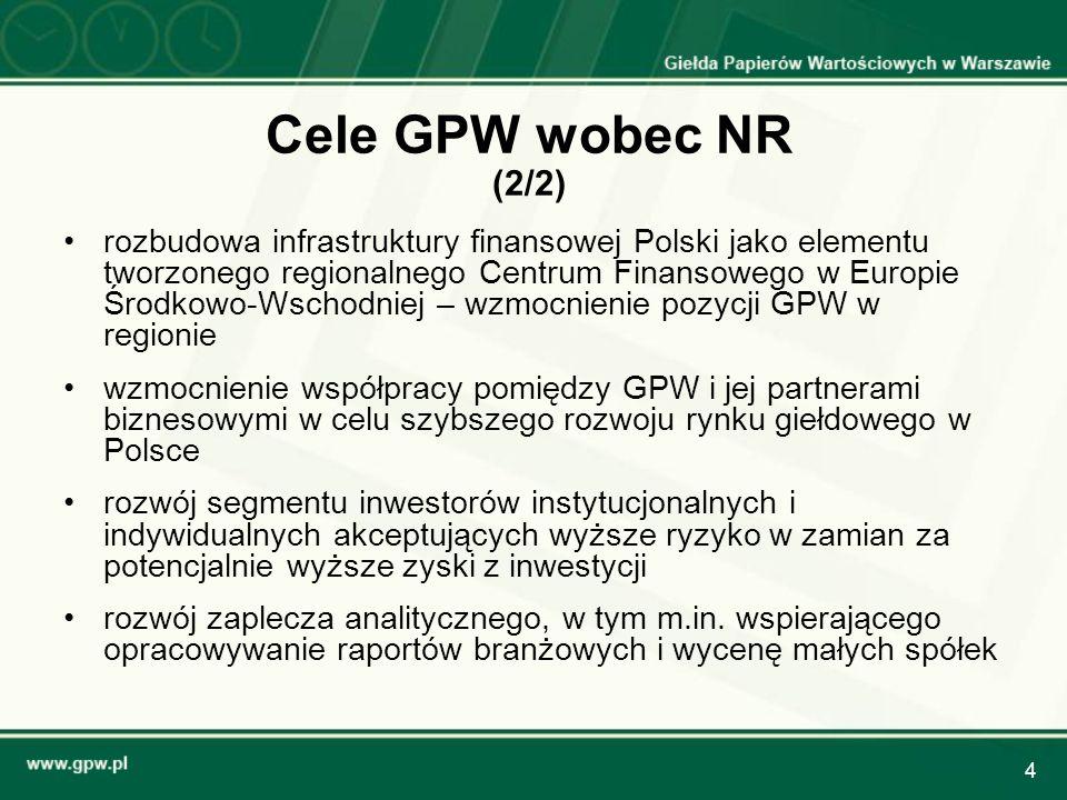 5 Podstawowe założenia Nowego Rynku (1/2) Emitenci: małe spółki o kapitalizacji do około 20 mln zł i wartości oferty publicznej od kilkuset tysięcy do kilku mln zł Inwestorzy: VC/PE wyspecjalizowane fundusze zamknięte, fundusze asset- management, fundusze ubezpieczeniowe osoby prywatne posiadające znaczące kapitały inwestorzy indywidualni akceptujący wyższe ryzyko