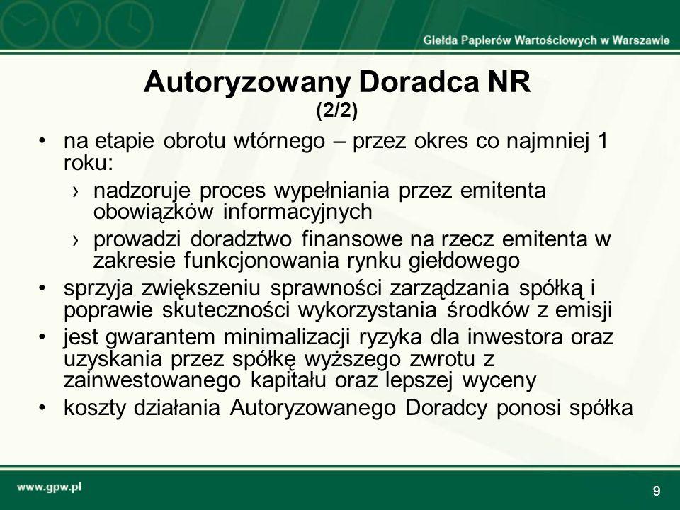 20 Dziękuję za uwagę Giełda Papierów Wartościowych w Warszawie S.A.