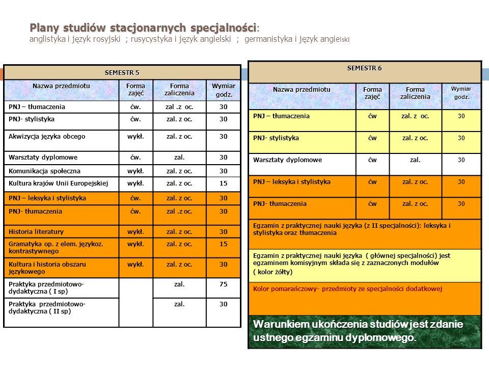 Plany studiów stacjonarnych specjalności Plany studiów stacjonarnych specjalności: anglistyka i język rosyjski ; rusycystyka i język angielski ; germa
