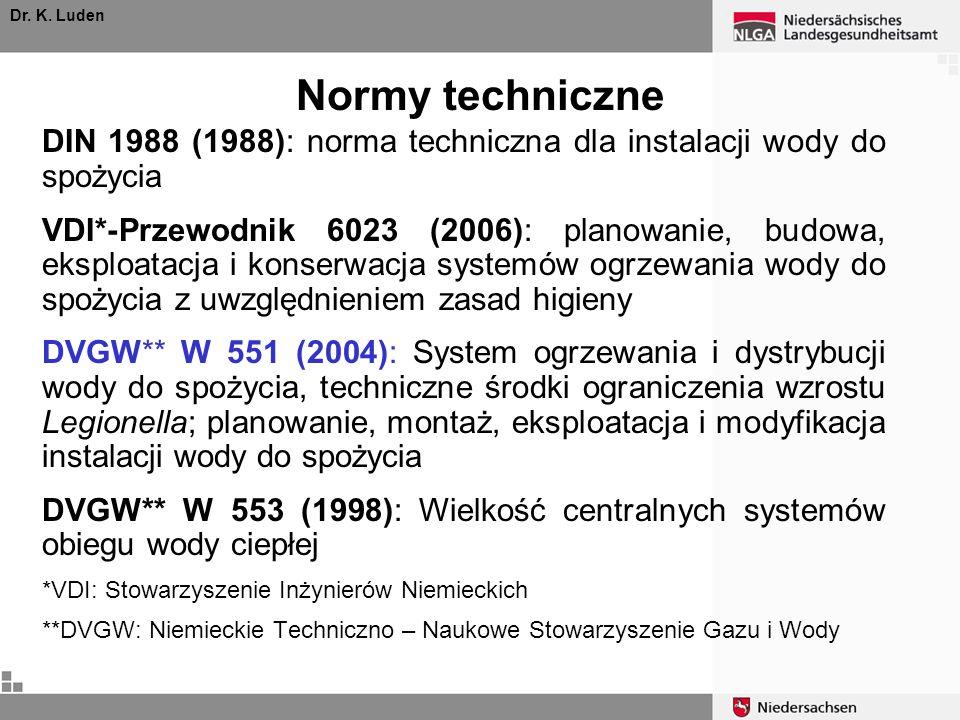 Normy techniczne Dr. K. Luden DIN 1988 (1988): norma techniczna dla instalacji wody do spożycia VDI*-Przewodnik 6023 (2006): planowanie, budowa, ekspl