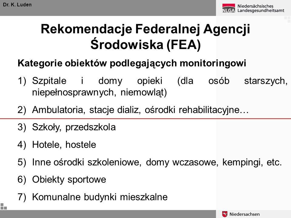 Rekomendacje Federalnej Agencji Środowiska (FEA) Dr. K. Luden Kategorie obiektów podlegających monitoringowi 1)Szpitale i domy opieki (dla osób starsz