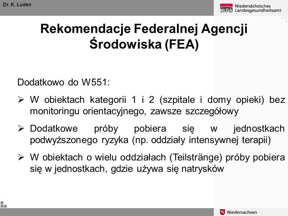 Rekomendacje Federalnej Agencji Środowiska (FEA) Dr. K. Luden Dodatkowo do W551: W obiektach kategorii 1 i 2 (szpitale i domy opieki) bez monitoringu