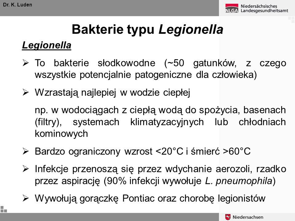 Bakterie typu Legionella Dr. K. Luden Legionella To bakterie słodkowodne (~50 gatunków, z czego wszystkie potencjalnie patogeniczne dla człowieka) Wzr