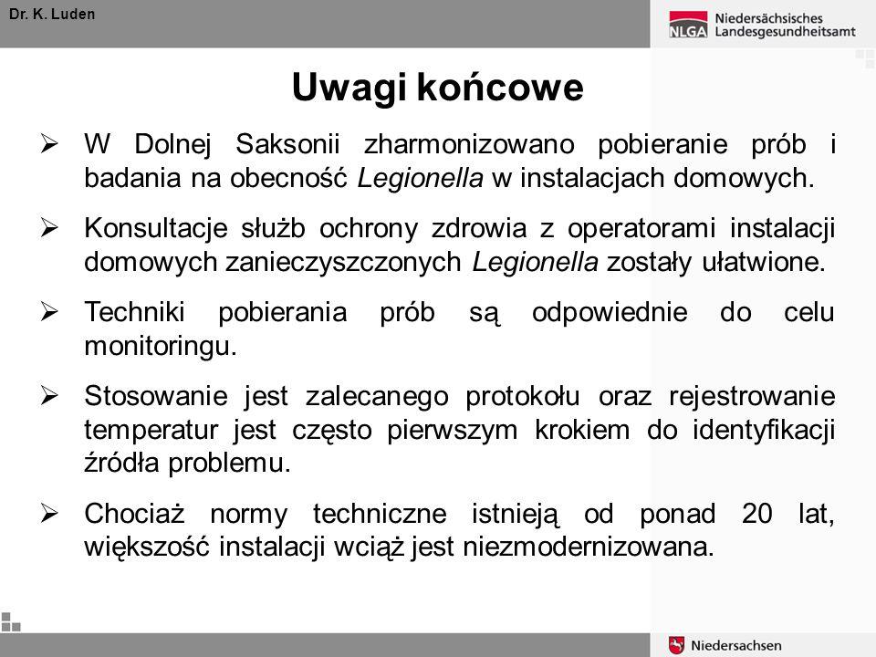 Uwagi końcowe Dr. K. Luden W Dolnej Saksonii zharmonizowano pobieranie prób i badania na obecność Legionella w instalacjach domowych. Konsultacje służ
