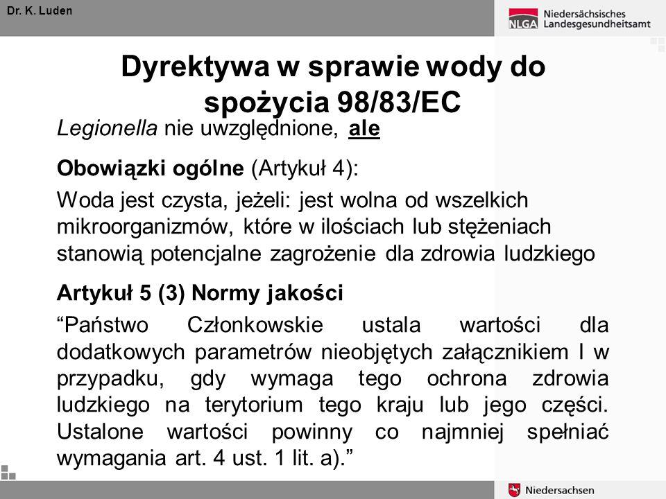 Dyrektywa w sprawie wody do spożycia 98/83/EC Dr. K. Luden Legionella nie uwzględnione, ale Obowiązki ogólne (Artykuł 4): Woda jest czysta, jeżeli: je