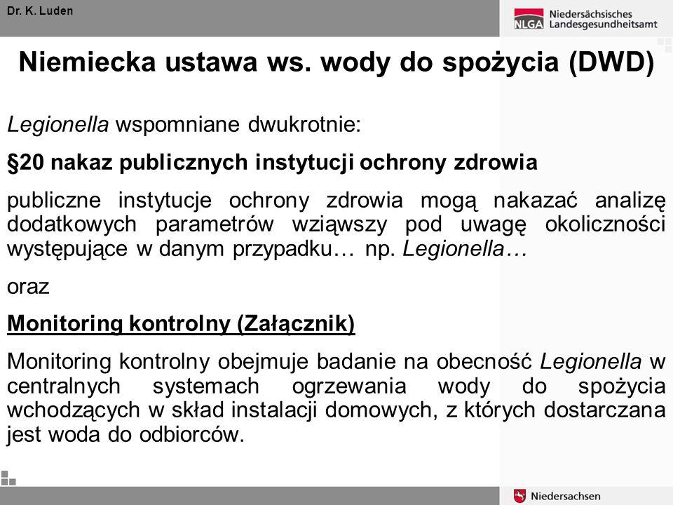 Dr. K. Luden Legionella wspomniane dwukrotnie: §20 nakaz publicznych instytucji ochrony zdrowia publiczne instytucje ochrony zdrowia mogą nakazać anal