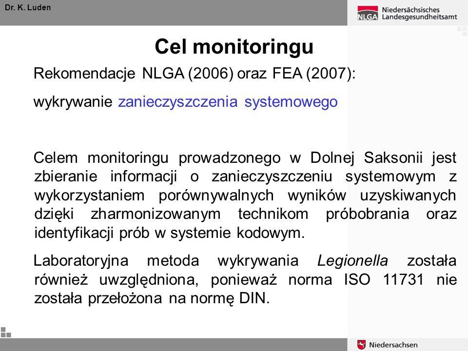 Cel monitoringu Dr. K. Luden Rekomendacje NLGA (2006) oraz FEA (2007): wykrywanie zanieczyszczenia systemowego Celem monitoringu prowadzonego w Dolnej
