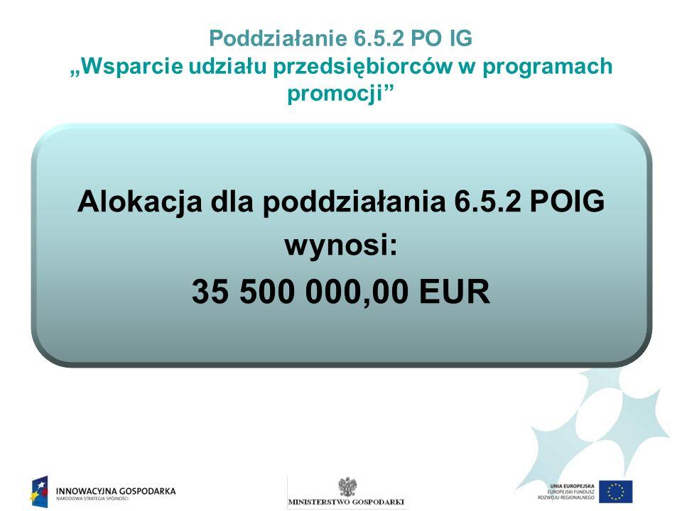 Poddziałanie 6.5.2 PO IG Wsparcie udziału przedsiębiorców w programach promocji http://www.mg.gov.pl/fundusze/POIG/Dzialania/Dzialanie+652 http://www.mg.gov.pl/fundusze/POIG/