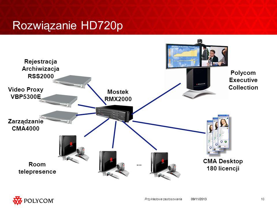10Przykładowe zastosowania09/11/2013 Rozwiązanie HD720p Polycom Executive Collection Rejestracja Archiwizacja RSS2000 Zarządzanie CMA4000 Mostek RMX2000 CMA Desktop 180 licencji Room telepresence...