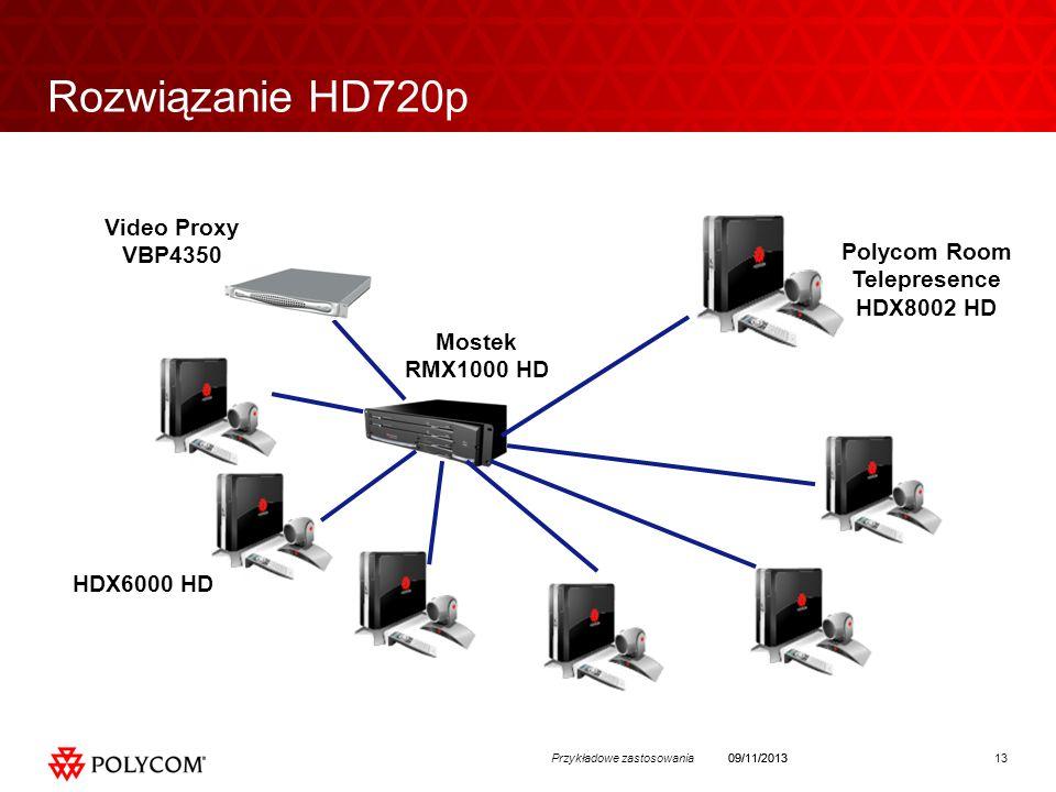 13Przykładowe zastosowania09/11/2013 Rozwiązanie HD720p Mostek RMX1000 HD HDX6000 HD Video Proxy VBP4350 Polycom Room Telepresence HDX8002 HD