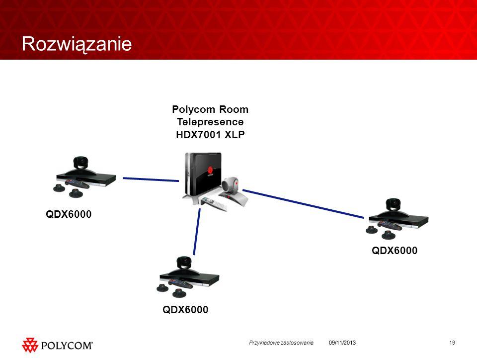 19Przykładowe zastosowania09/11/2013 Rozwiązanie QDX6000 Polycom Room Telepresence HDX7001 XLP QDX6000