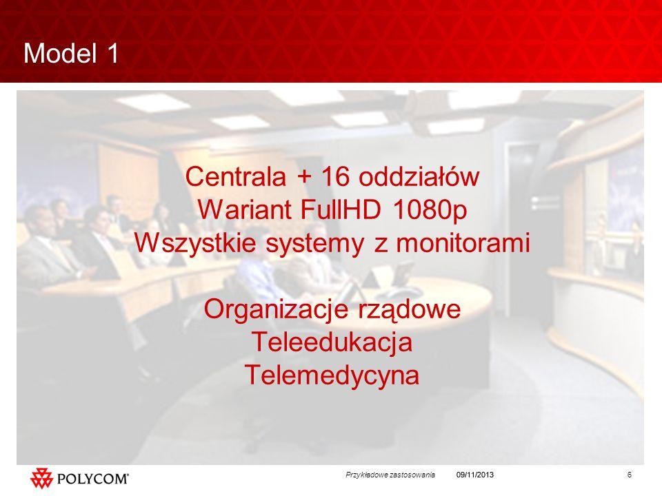 6Przykładowe zastosowania09/11/2013 Centrala + 16 oddziałów Wariant FullHD 1080p Wszystkie systemy z monitorami Organizacje rządowe Teleedukacja Telemedycyna Model 1