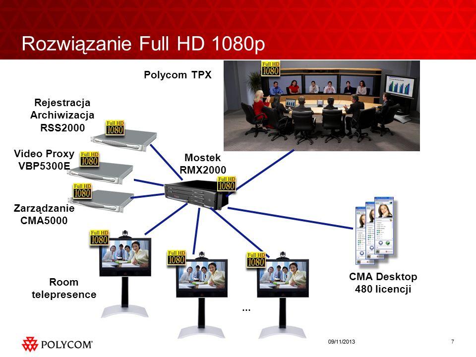 7Przykładowe zastosowania09/11/2013 Rozwiązanie Full HD 1080p Polycom TPX Rejestracja Archiwizacja RSS2000 Zarządzanie CMA5000 Mostek RMX2000 CMA Desktop 480 licencji Room telepresence...