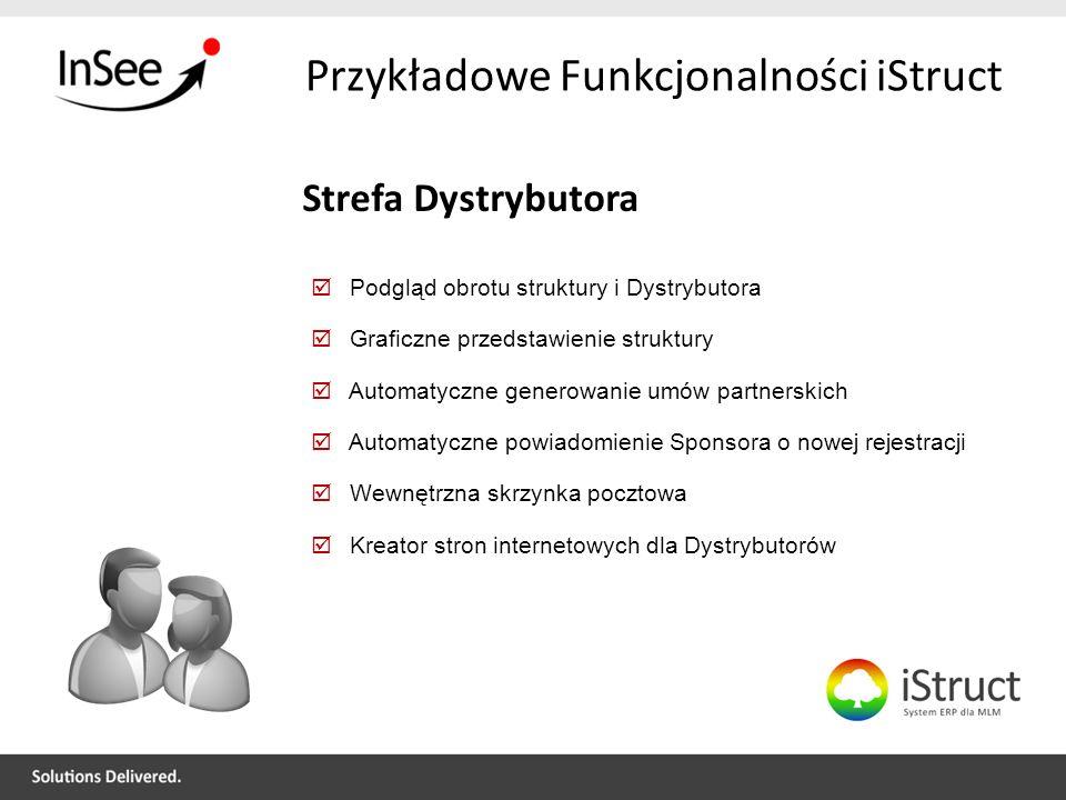 Przykładowe Funkcjonalności iStruct Strefa Dystrybutora Podgląd obrotu struktury i Dystrybutora Graficzne przedstawienie struktury Automatyczne genero