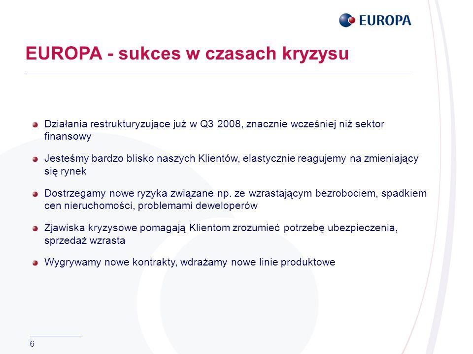 6 EUROPA - sukces w czasach kryzysu Działania restrukturyzujące już w Q3 2008, znacznie wcześniej niż sektor finansowy Jesteśmy bardzo blisko naszych Klientów, elastycznie reagujemy na zmieniający się rynek Dostrzegamy nowe ryzyka związane np.