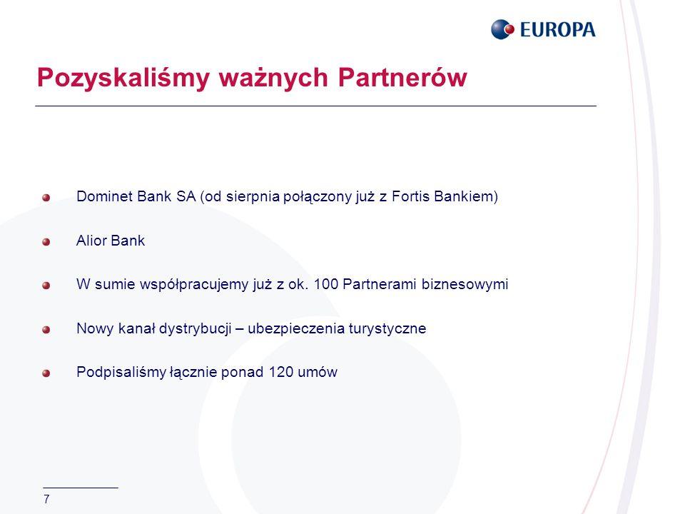 7 Dominet Bank SA (od sierpnia połączony już z Fortis Bankiem) Alior Bank W sumie współpracujemy już z ok. 100 Partnerami biznesowymi Nowy kanał dystr