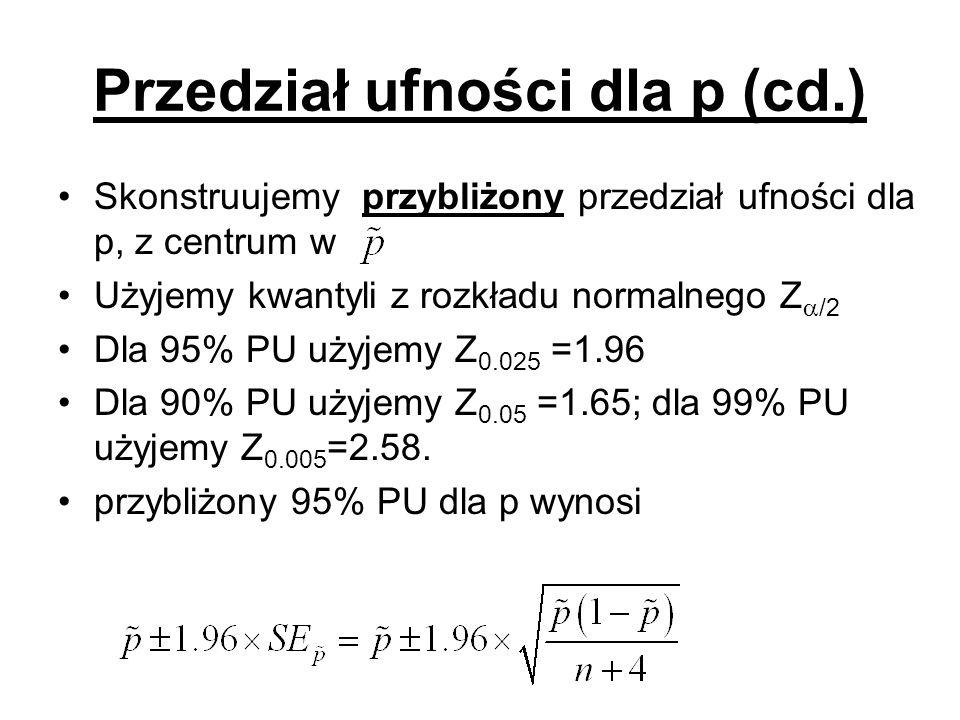 Przedział ufności dla p (cd.) Skonstruujemy przybliżony przedział ufności dla p, z centrum w Użyjemy kwantyli z rozkładu normalnego Z /2 Dla 95% PU użyjemy Z 0.025 =1.96 Dla 90% PU użyjemy Z 0.05 =1.65; dla 99% PU użyjemy Z 0.005 =2.58.