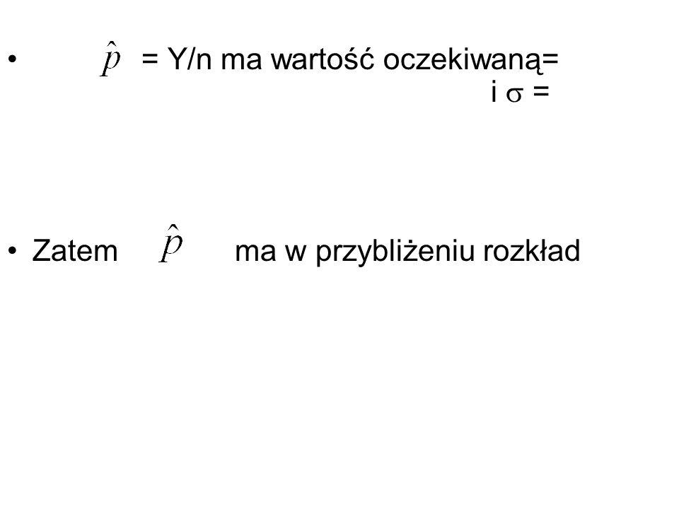 = Y/n ma wartość oczekiwaną= i = Zatem ma w przybliżeniu rozkład