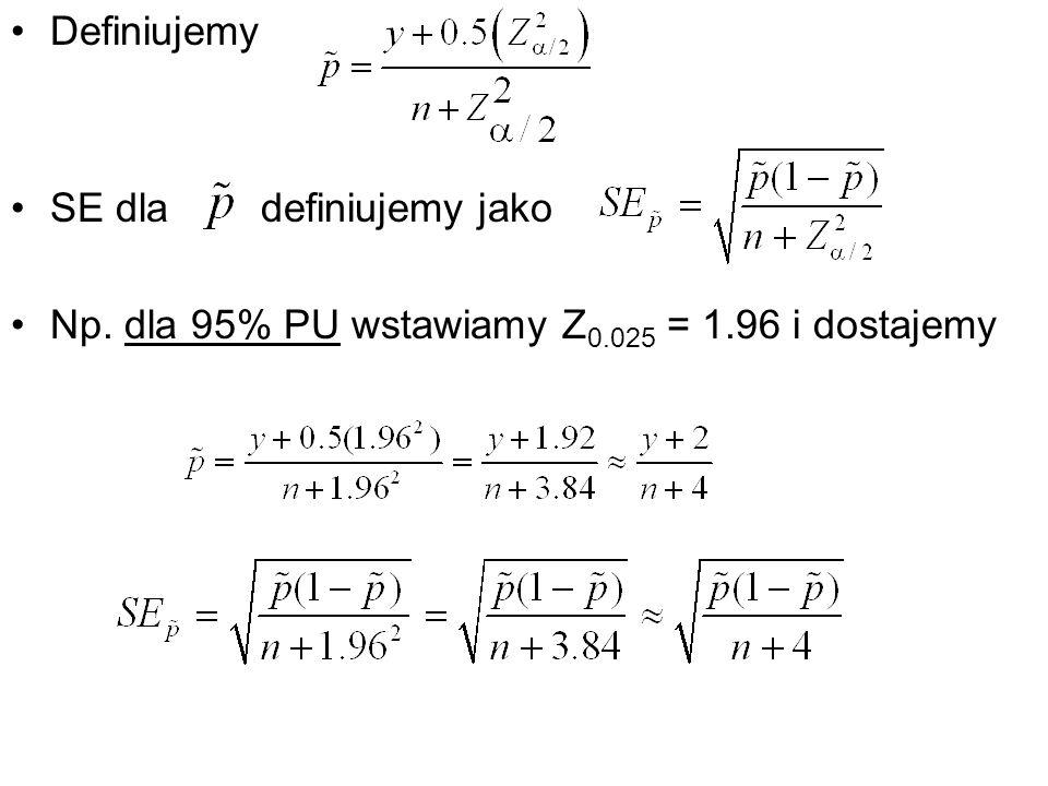 Definiujemy SE dla definiujemy jako Np. dla 95% PU wstawiamy Z 0.025 = 1.96 i dostajemy