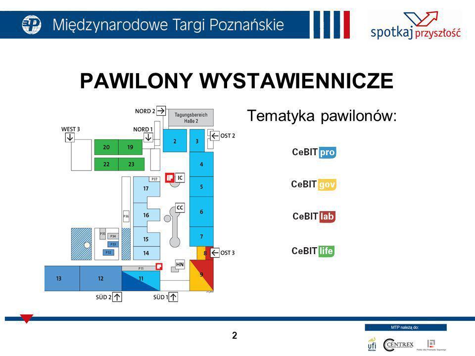 2 PAWILONY WYSTAWIENNICZE Tematyka pawilonów: