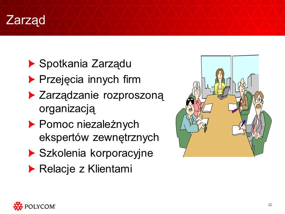 22 Spotkania Zarządu Przejęcia innych firm Zarządzanie rozproszoną organizacją Pomoc niezależnych ekspertów zewnętrznych Szkolenia korporacyjne Relacj