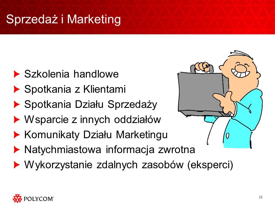 23 Szkolenia handlowe Spotkania z Klientami Spotkania Działu Sprzedaży Wsparcie z innych oddziałów Komunikaty Działu Marketingu Natychmiastowa informa