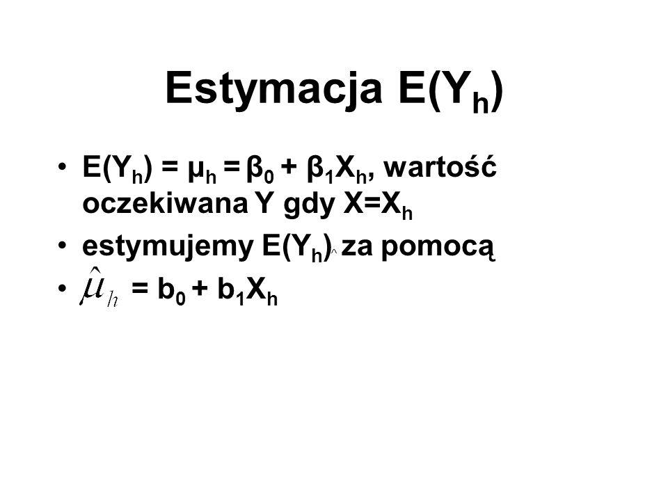 Estymacja E(Y h ) E(Y h ) = μ h = β 0 + β 1 X h, wartość oczekiwana Y gdy X=X h estymujemy E(Y h ) za pomocą = b 0 + b 1 X h