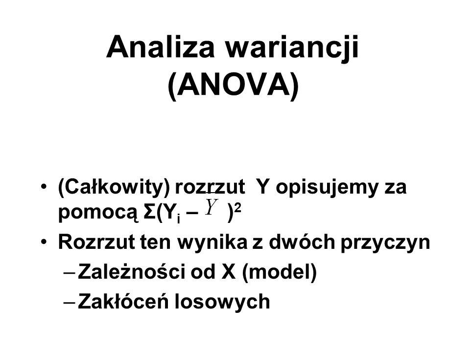 Analiza wariancji (ANOVA) (Całkowity) rozrzut Y opisujemy za pomocą Σ(Y i – ) 2 Rozrzut ten wynika z dwóch przyczyn –Zależności od X (model) –Zakłóceń