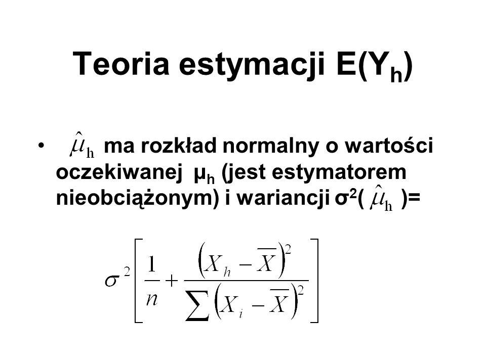ANOVA (Total) SST = Σ(Y i – ) 2 dfT = n-1 MST = SST/dfT