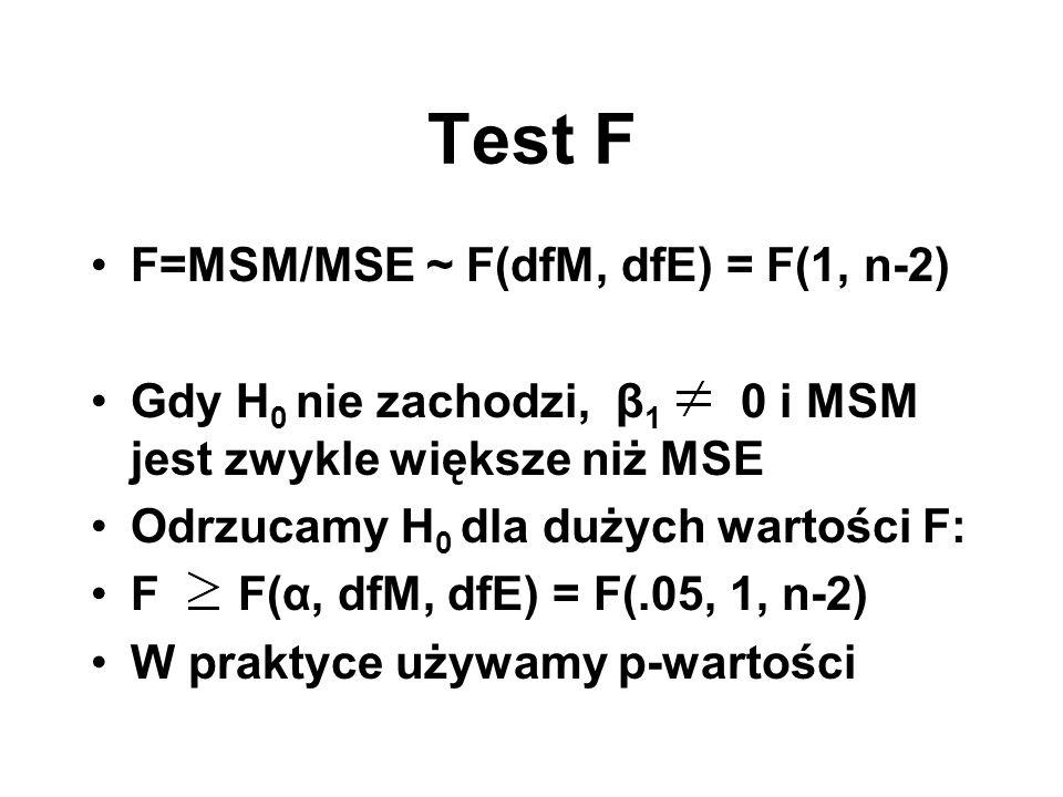 Test F F=MSM/MSE ~ F(dfM, dfE) = F(1, n-2) Gdy H 0 nie zachodzi, β 1 0 i MSM jest zwykle większe niż MSE Odrzucamy H 0 dla dużych wartości F: F F(α, d