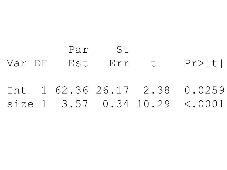 Par St Var DF Est Err t Pr>|t| Int 1 62.36 26.17 2.38 0.0259 size 1 3.57 0.34 10.29 <.0001