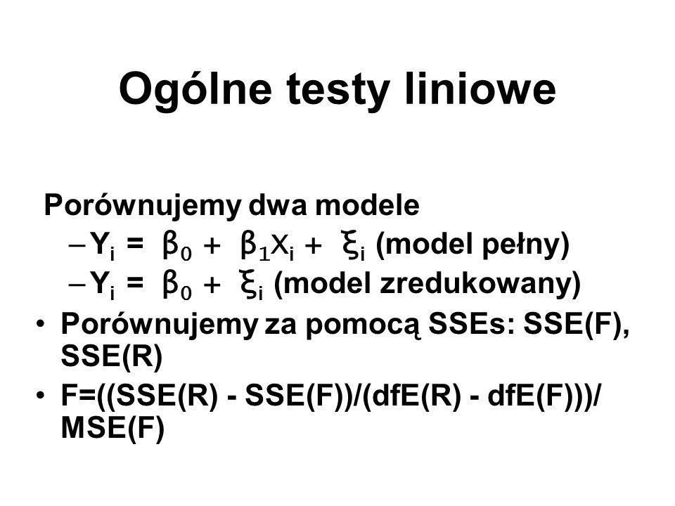 Ogólne testy liniowe Porównujemy dwa modele –Y i = β 0 + β 1 X i + ξ i (model pełny) –Y i = β 0 + ξ i (model zredukowany) Porównujemy za pomocą SSEs: