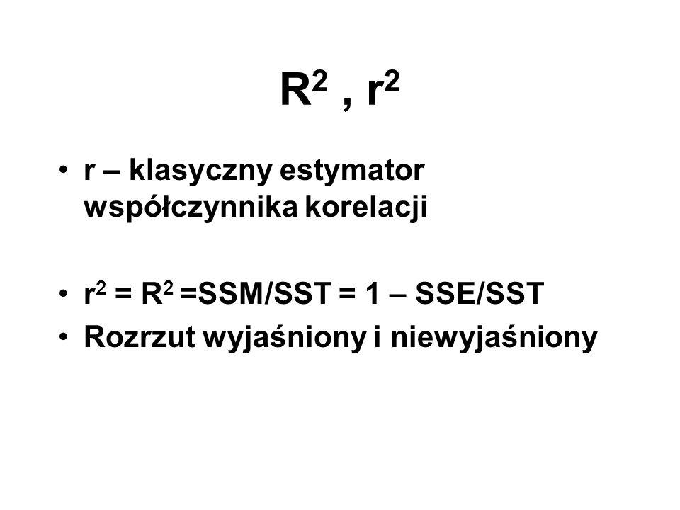 R 2, r 2 r – klasyczny estymator współczynnika korelacji r 2 = R 2 =SSM/SST = 1 – SSE/SST Rozrzut wyjaśniony i niewyjaśniony