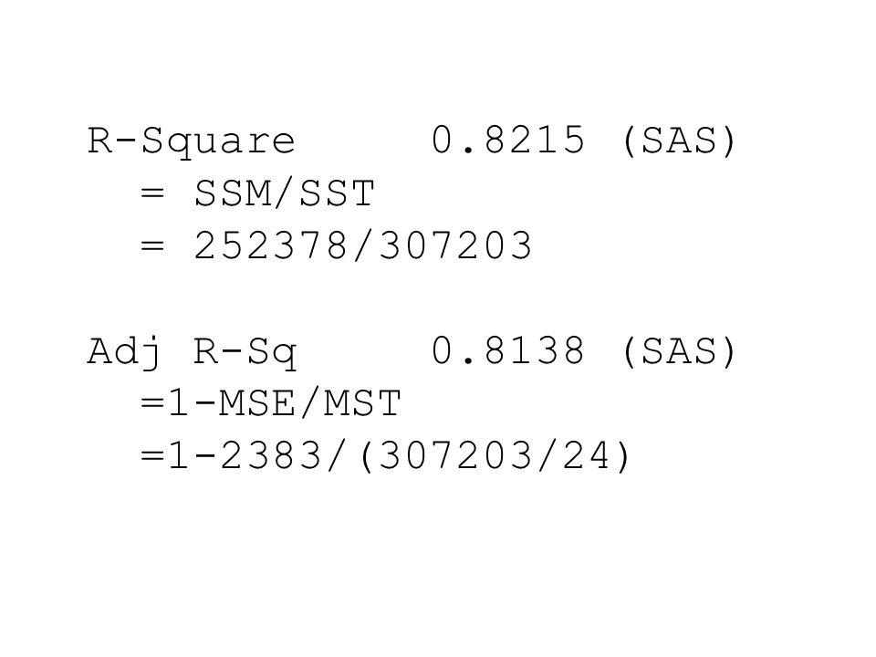 R-Square 0.8215 (SAS) = SSM/SST = 252378/307203 Adj R-Sq 0.8138 (SAS) =1-MSE/MST =1-2383/(307203/24)
